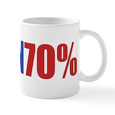 Kevin70% Mug