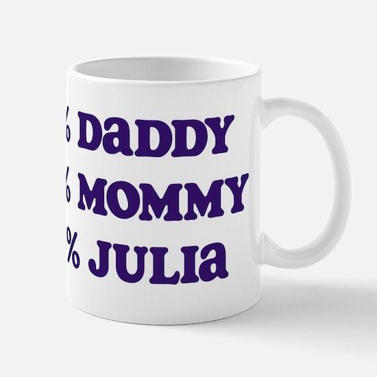100 Percent Julia Mug