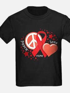 HIV/AIDS PLC T