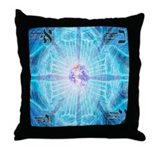 Four Worlds Throw Pillow