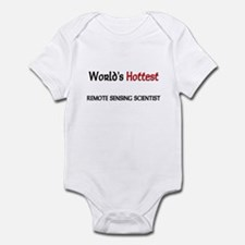 World's Hottest Remote Sensing Scientist Infant Bo
