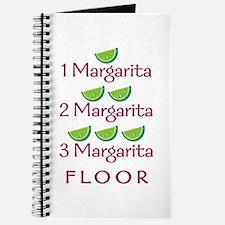 1-2-3-Margarita - Journal