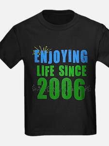 Enjoying life since 2006 T