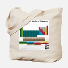 Color Enhanced Periodic Table Tote Bag