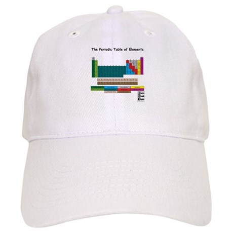 Color Enhanced Periodic Table Cap