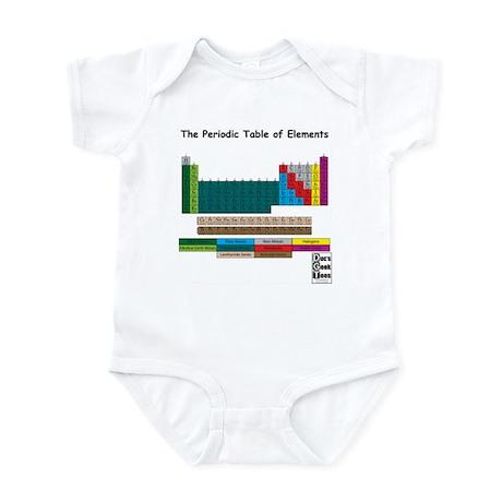 Color Enhanced Periodic Table Infant Bodysuit