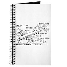 Aeroplane Diagram Journal