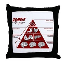 Zombie Food Pyramid Throw Pillow