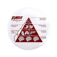 "Zombie Food Pyramid 3.5"" Button (100 pack)"