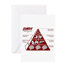 Zombie Food Pyramid Greeting Card