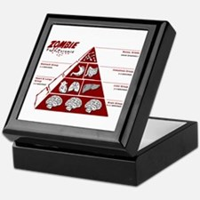 Zombie Food Pyramid Keepsake Box