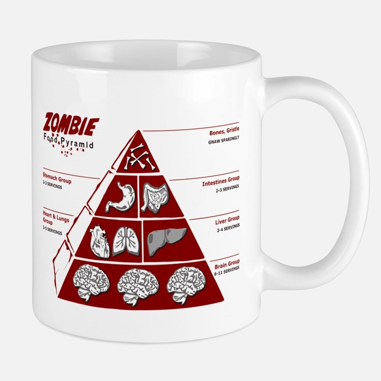 Zombie Food Pyramid Mug