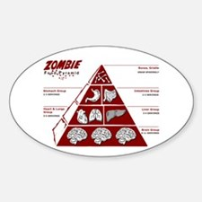 Zombie Food Pyramid Oval Decal