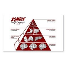 Zombie Food Pyramid Rectangle Decal