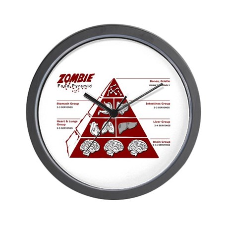 Zombie Food Pyramid Wall Clock