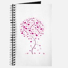 Pink Ribbon Tree - Tree of Ho Journal