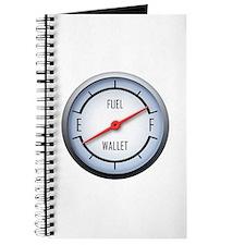 Gas vs Wallet Gauge Journal