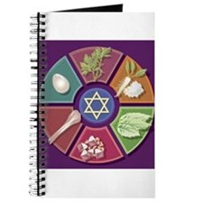 Seder Plate Other Journal