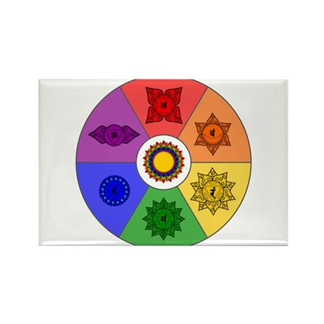 Chakra Color Wheel Rectangle Magnet (100 pack)