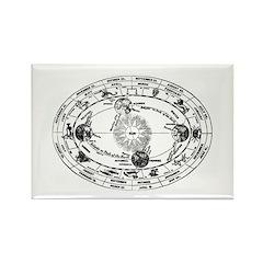 Vintage Astrology Map Rectangle Magnet