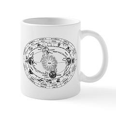 Vintage Astrology Map Mug
