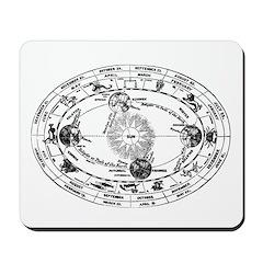 Vintage Astrology Map Mousepad