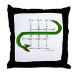 The Snake Lemma - Throw Pillow