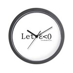 Let Epsilon Be Less Than Zero Wall Clock