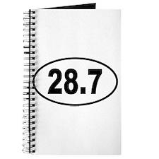28.7 Journal
