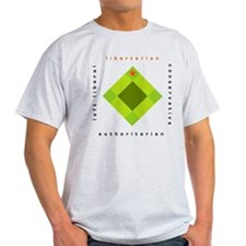 Libertarian Chart T-Shirt