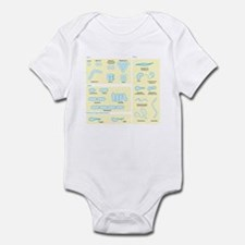 Morphology Infant Bodysuit