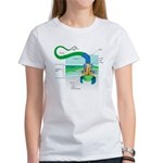 Morphology Women's T-Shirt