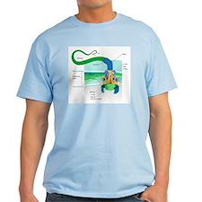 Morphology T-Shirt