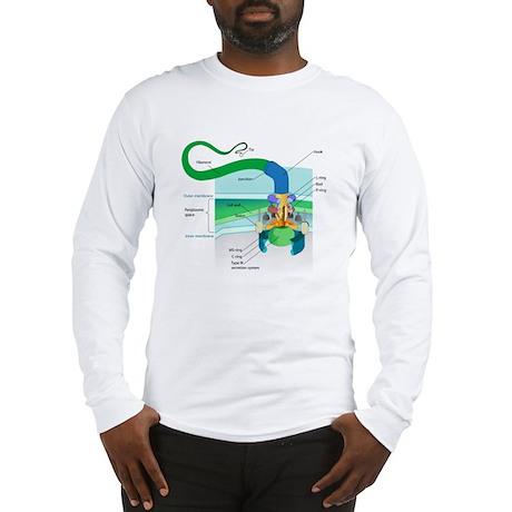 Morphology Long Sleeve T-Shirt
