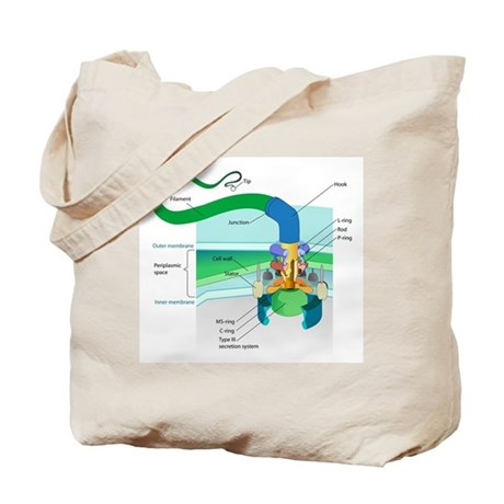 Morphology Tote Bag