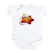Animal Cell Infant Bodysuit