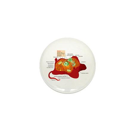 Animal Cell Mini Button