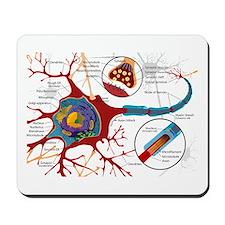 Neuron cell Mousepad