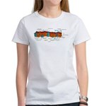 Cell Membrane Women's T-Shirt