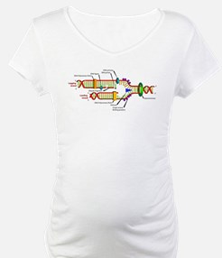 DNA Synthesis Shirt