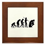 Thinker Evolution Framed Tile