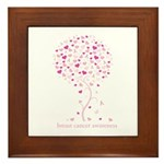 Breast Cancer Awareness Pink Ribbon Tree Framed Ti