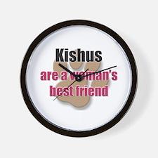 Kishus woman's best friend Wall Clock