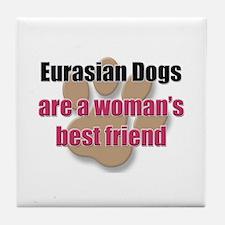 Eurasian Dogs woman's best friend Tile Coaster