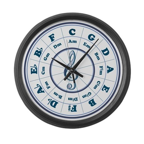 Blue Circle of Fifths Giant Clock