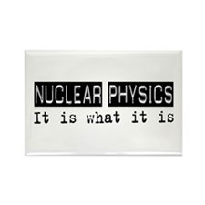 Nuclear Physics Is Rectangle Magnet