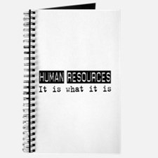 Human Resources Is Journal