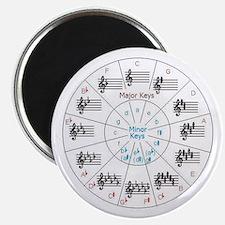 Circle of Keys Magnet