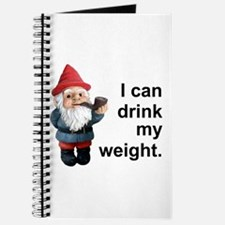 Drink my weight, Gnome Journal
