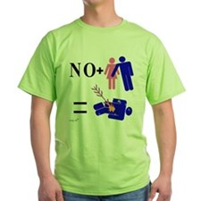 Meaning of NO T-Shirt
